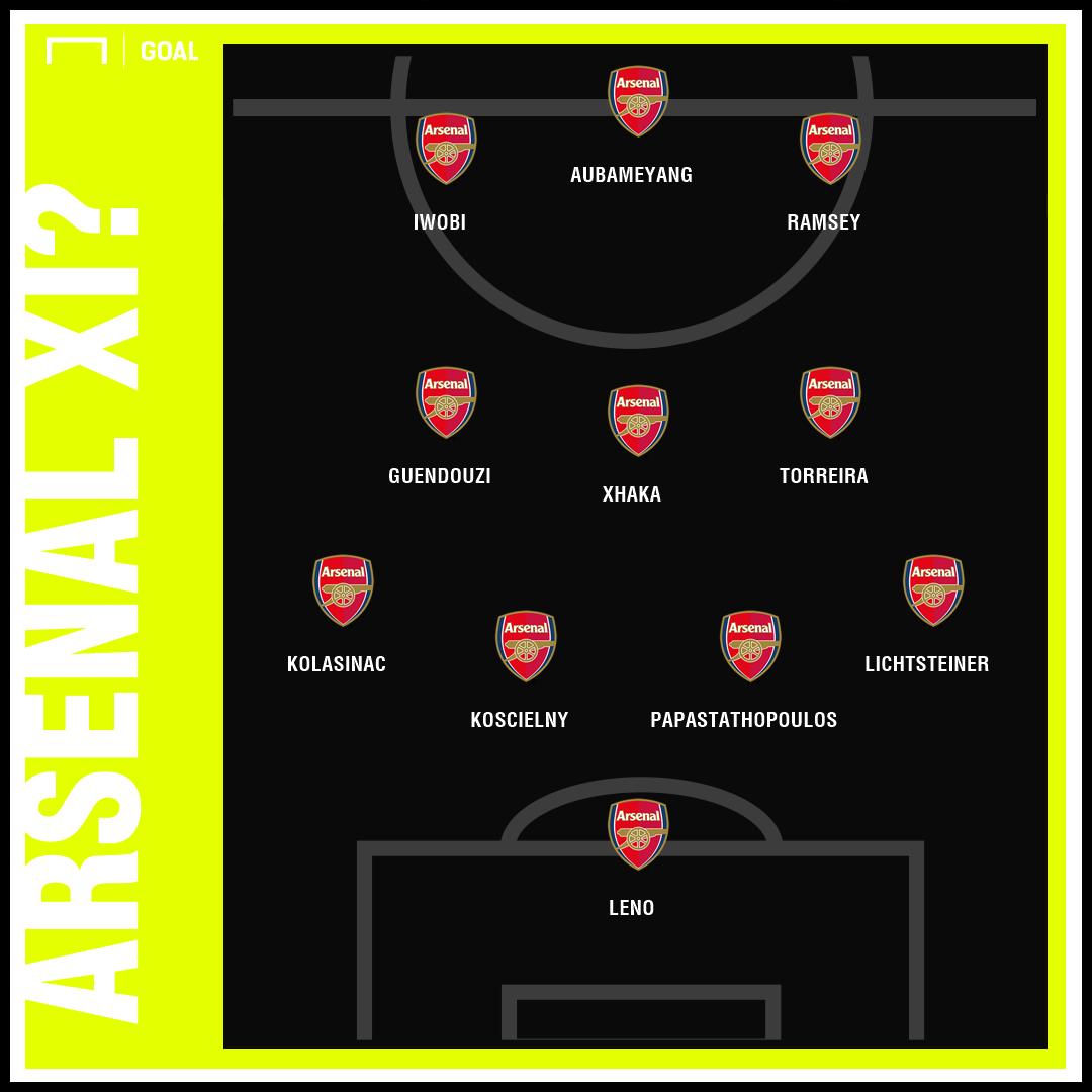 Potential Arsenal XI vs Liverpool