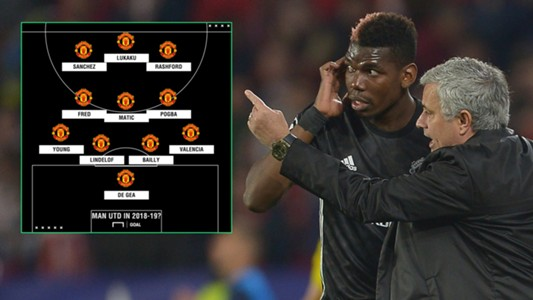 Paul Pogba Jose Mourinho Man Utd Formation