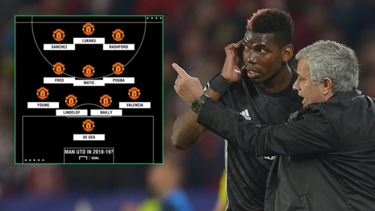 05a9ea5b7 How will Manchester United line up in 2018-19  Probable XI for Jose ...