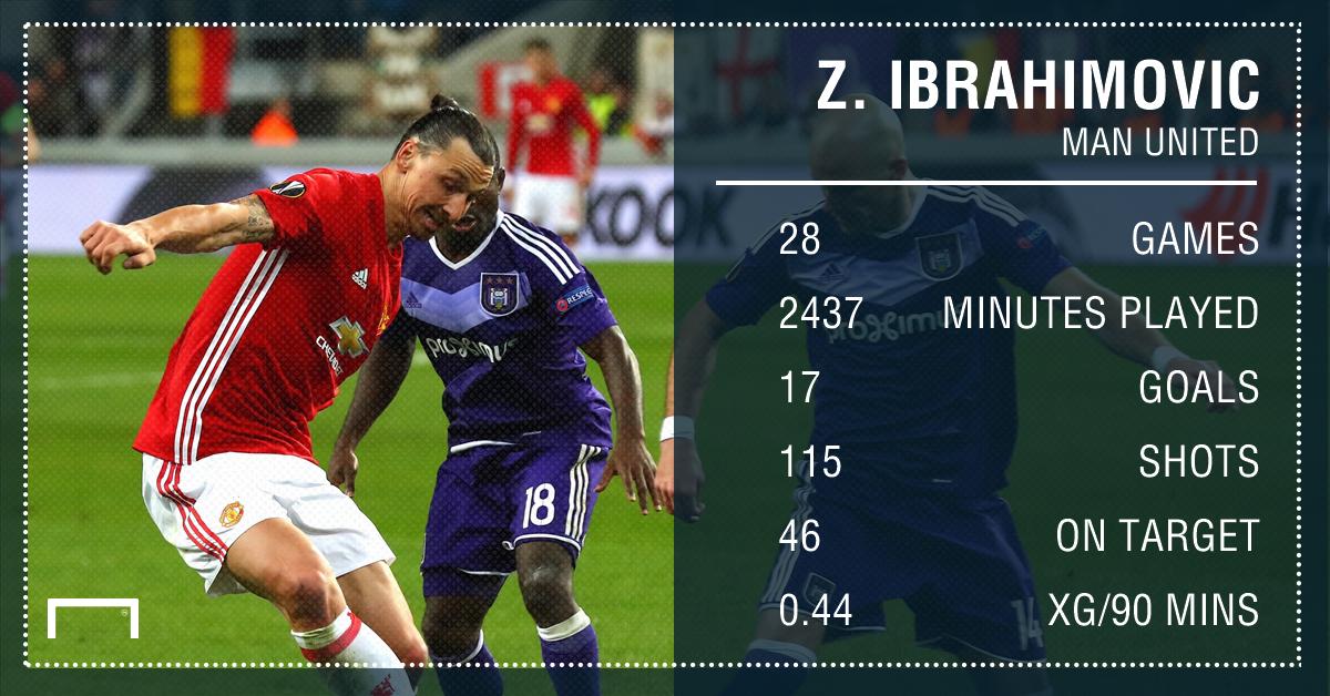 Ibrahimovic PS