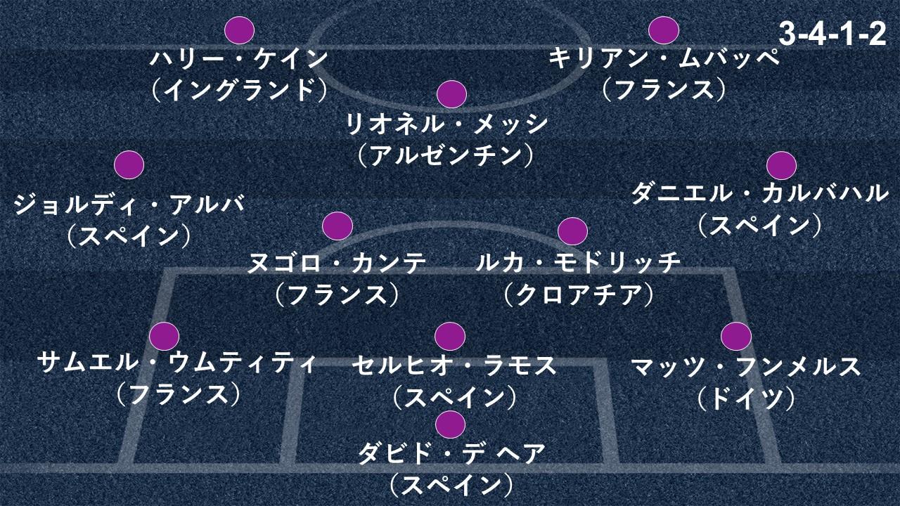 2018-06-17-kawabe-besteleven