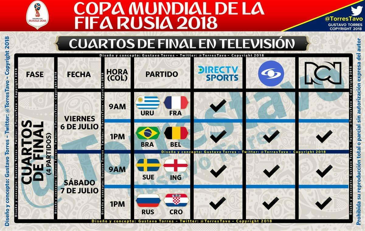 Partidos Rusia 2018 Cuartos TV abierta Colombia