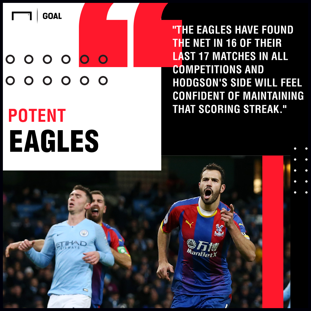 Crystal Palace v Manchester City Betting Preview