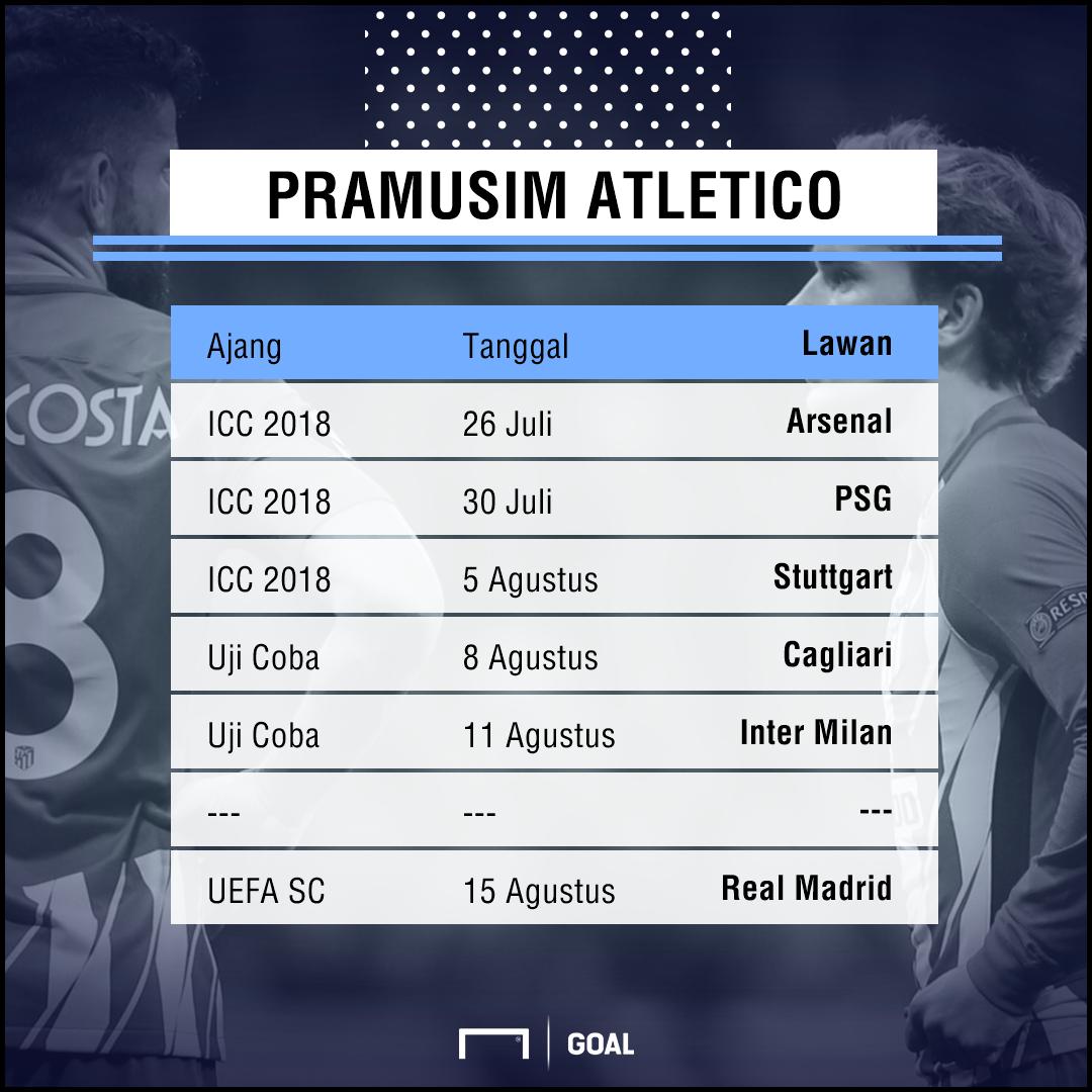 GFXID Pramusim Atletico Madrid 2018/19
