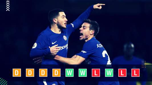 Chelsea Champions League Power Ranking GFX