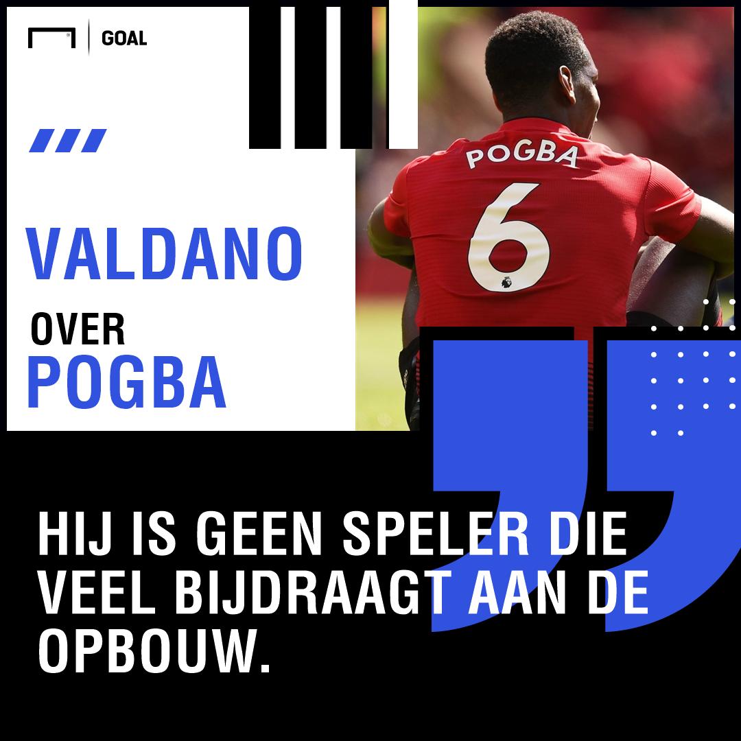 GFX Paul Pogba, Manchester United