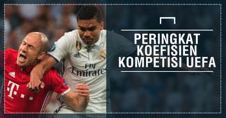 Peringkat Koefisien Kompetisi UEFA 2016/17