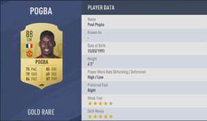 Paul Pogba | FIFA 19