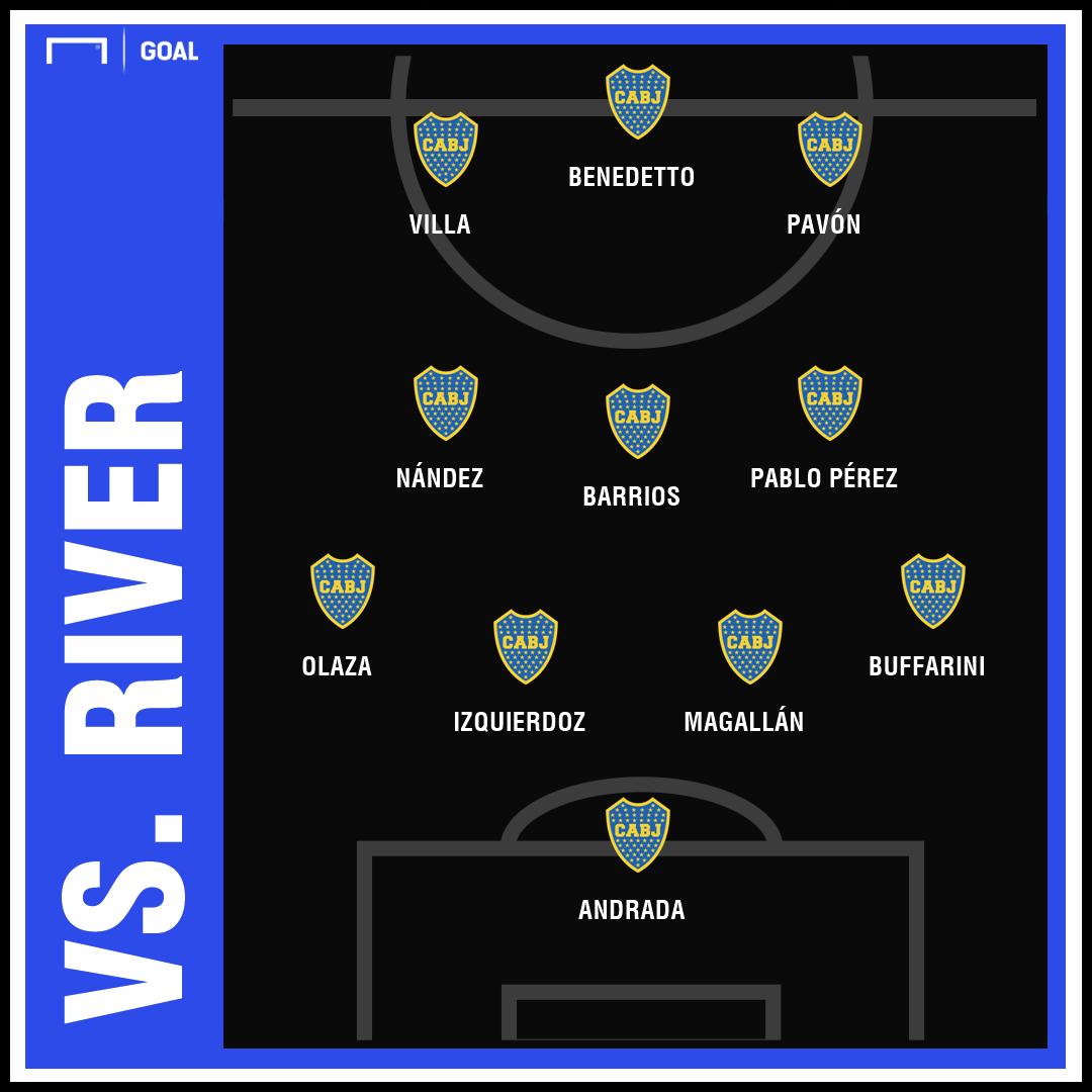 Boca vs. River Libertadores Madrid
