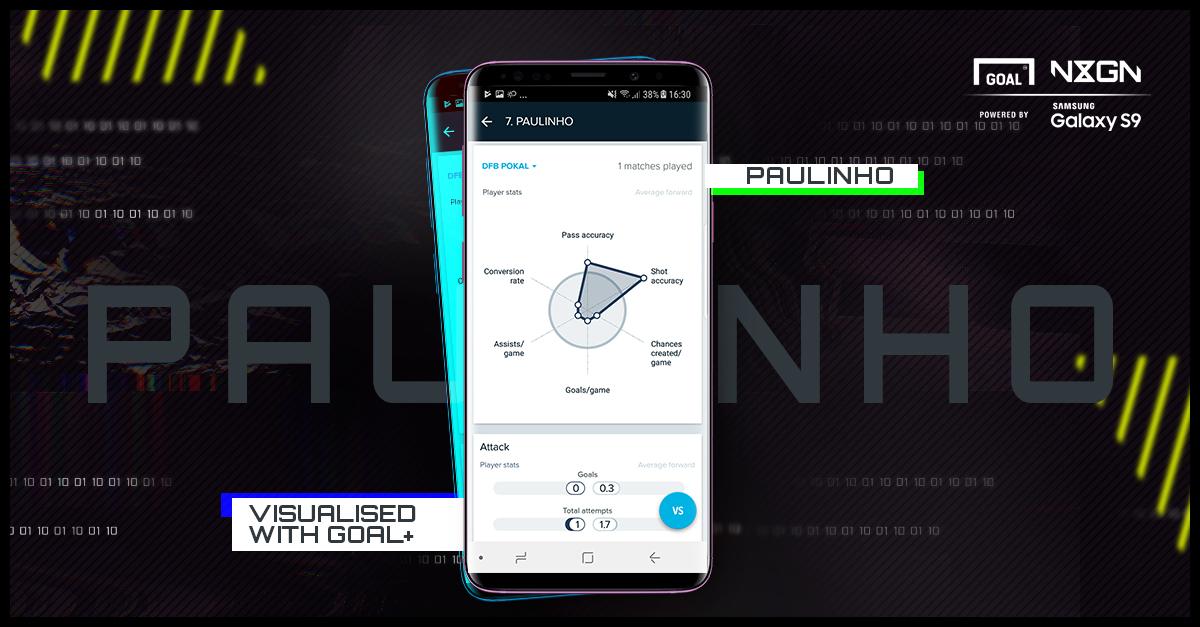 Paulinho Samsung GFX 11092018