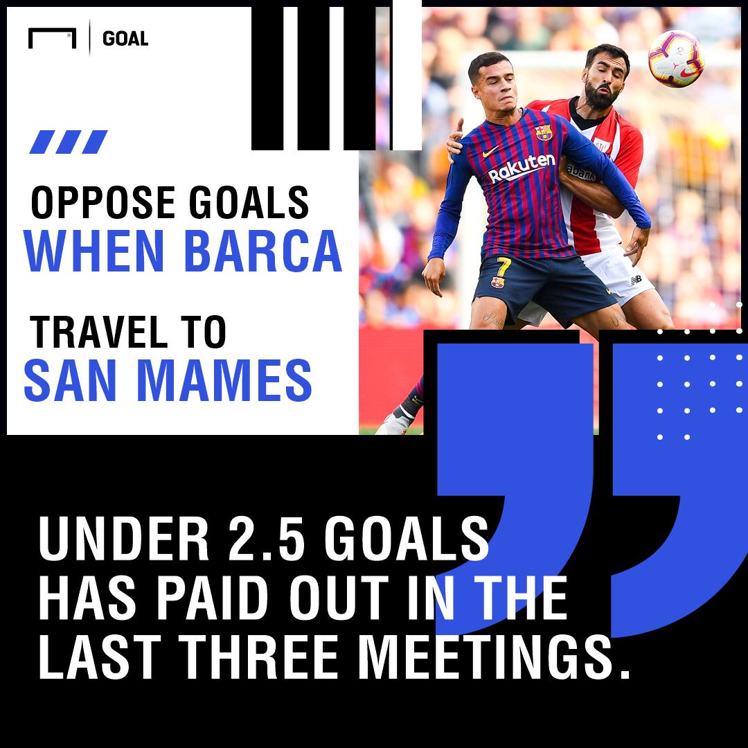 Athletic Club Barcelona graphic