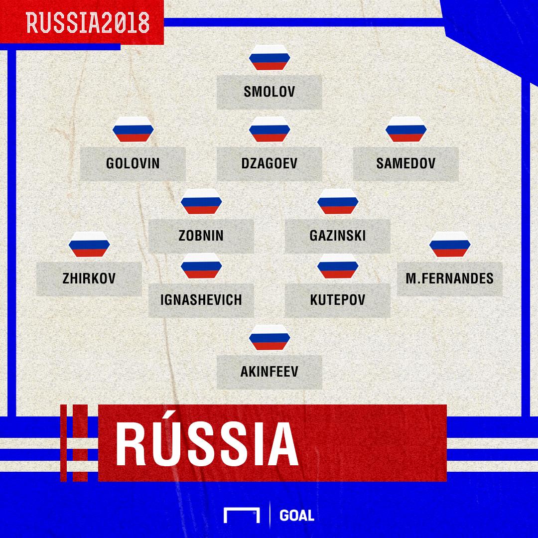 GFX Russia