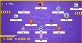 PL Team of the Week 2017-2018 สัปดาห์ที่ 29
