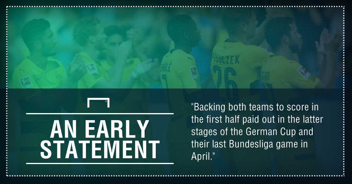 GFX Borussia Dortmund Bauern Munich betting