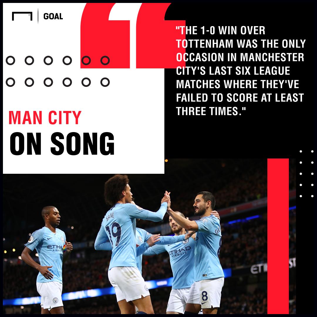 Watford v Manchester City Betting Tips