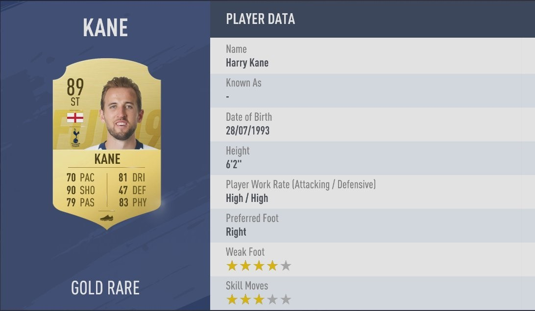 Embed only FIFA 19 ratings Harry Kane