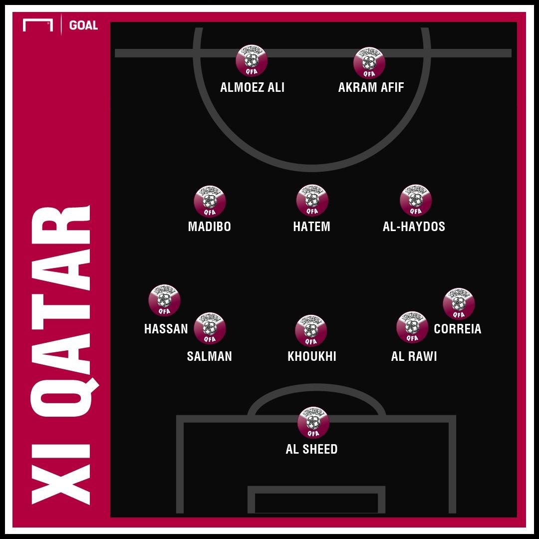 Qatar PS