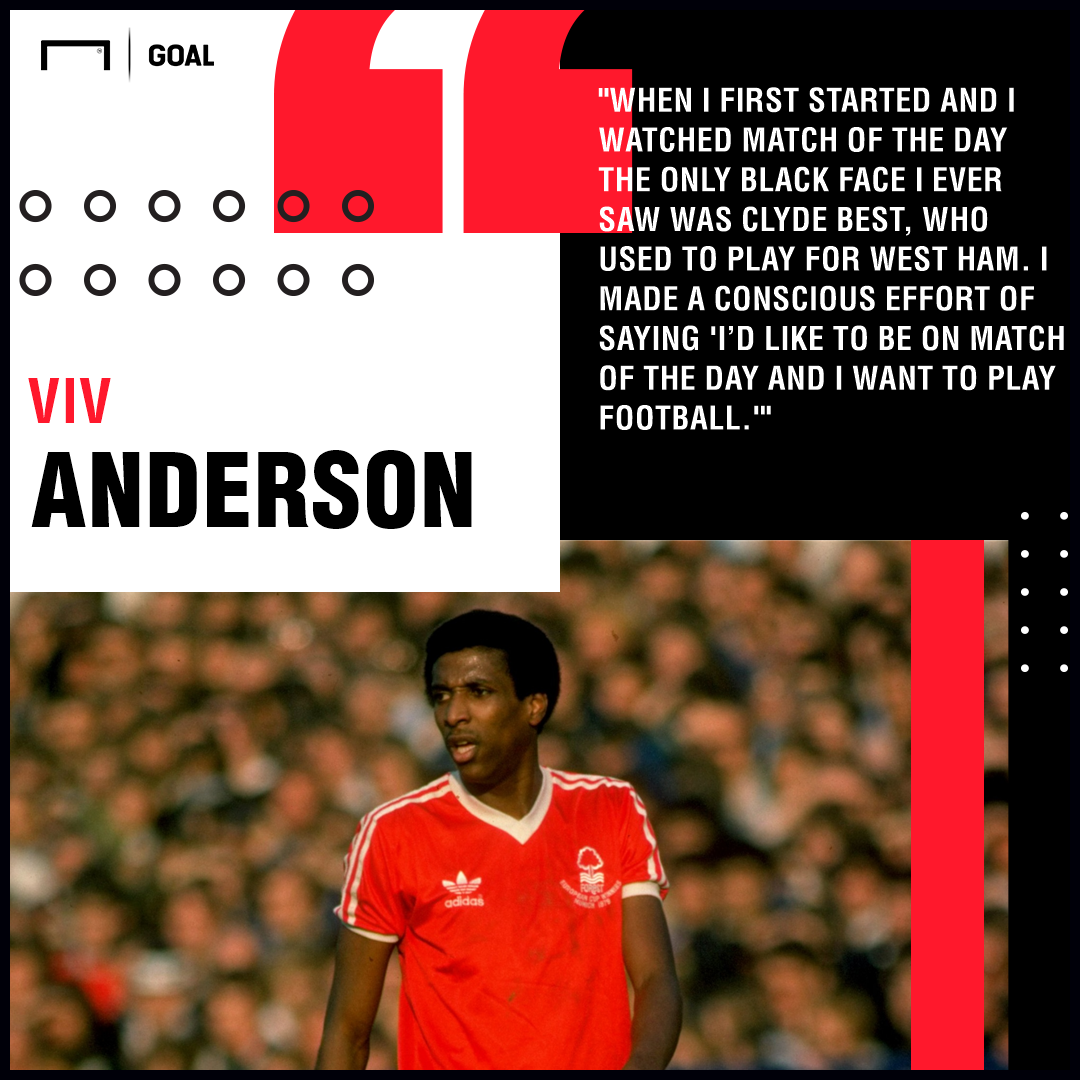 Viv Anderson Match of the Day PS