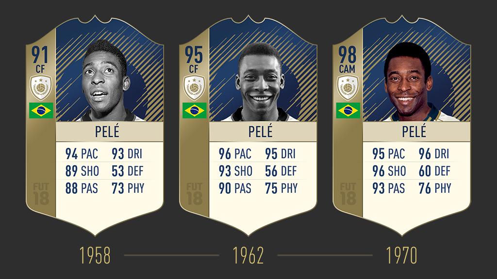 Pele FIFA 18 Icon Stories