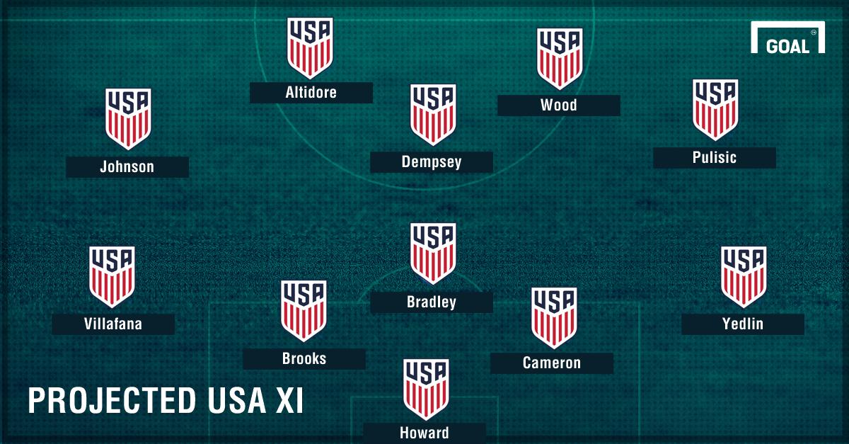 GFX Projected USA XI vs Trinidad 05302017