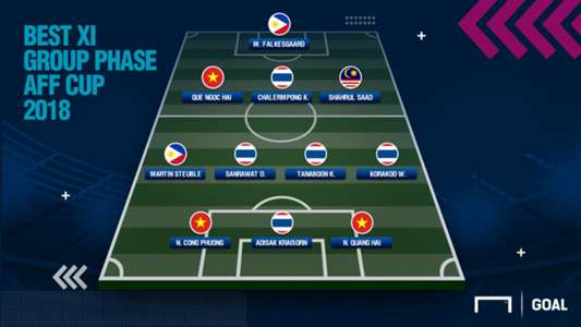 Best XI Group Phase AFF 2018