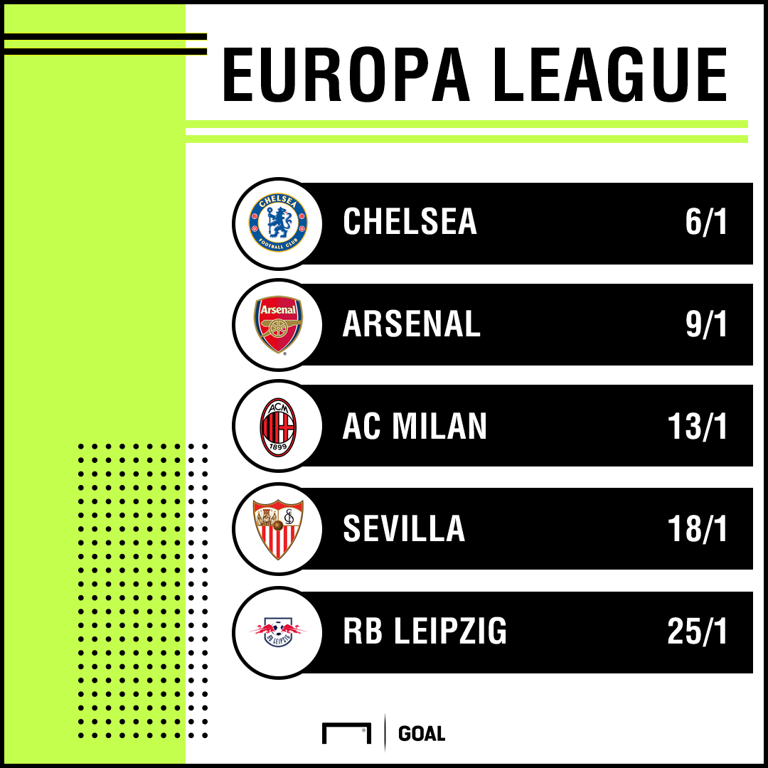 Europa League outright 0309 graphic