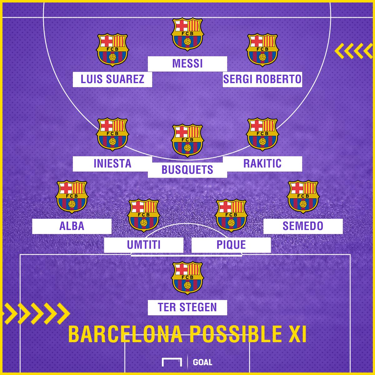 Barcelona possible Atletico