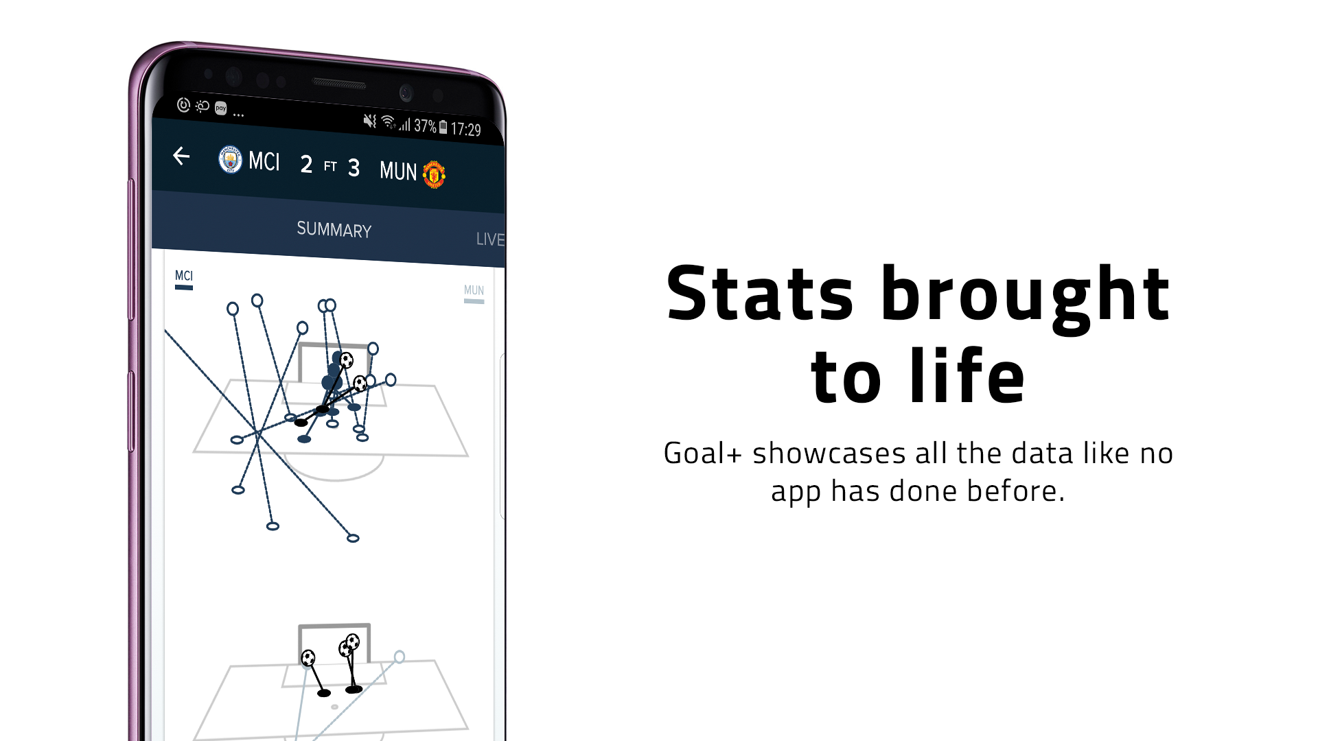 Samsung Goal+ S9 stats to life