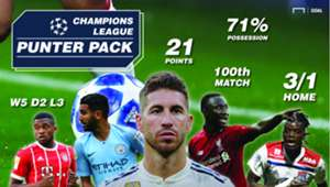 Uefa Champions League Punter Pack