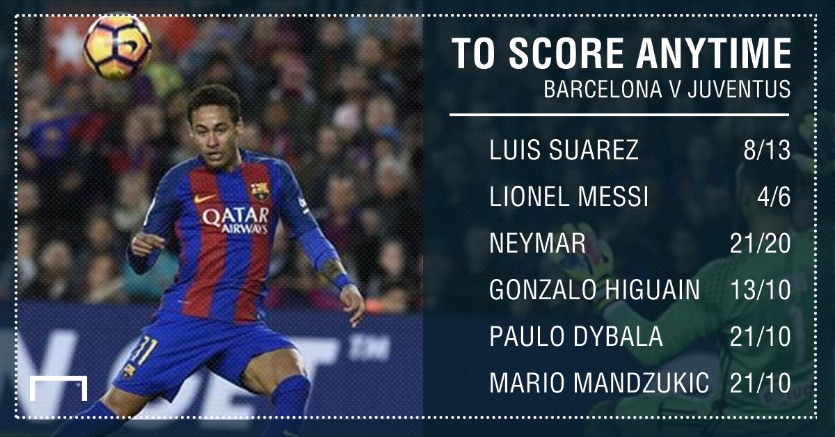 GFX Barcelona Juventus scorer betting