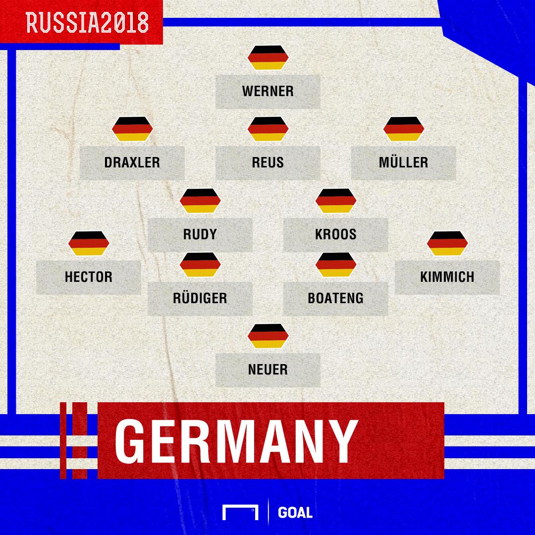 Germany Sweden Lineup XI GFX