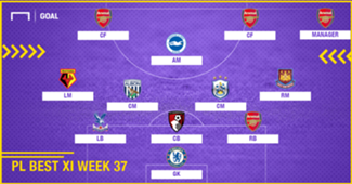 PL Team of the Week 2017-2018 สัปดาห์ที่ 37