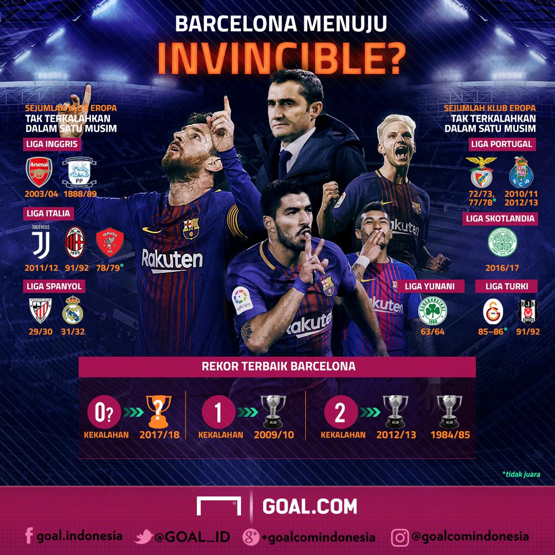 Barcelona Invincible?