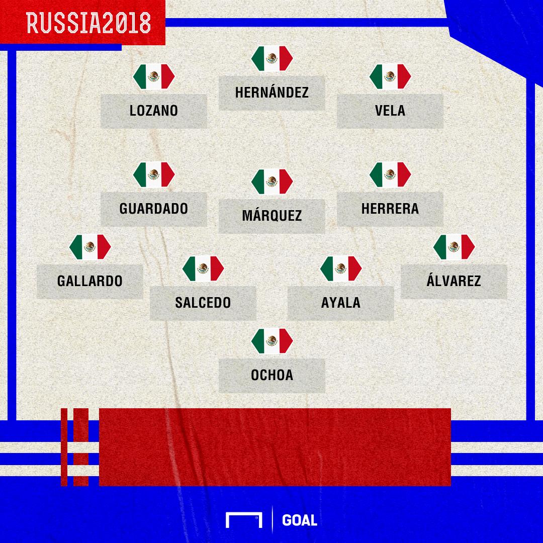 XI México vs Brasil