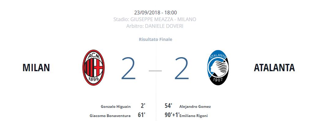 Milan-Atalanta report