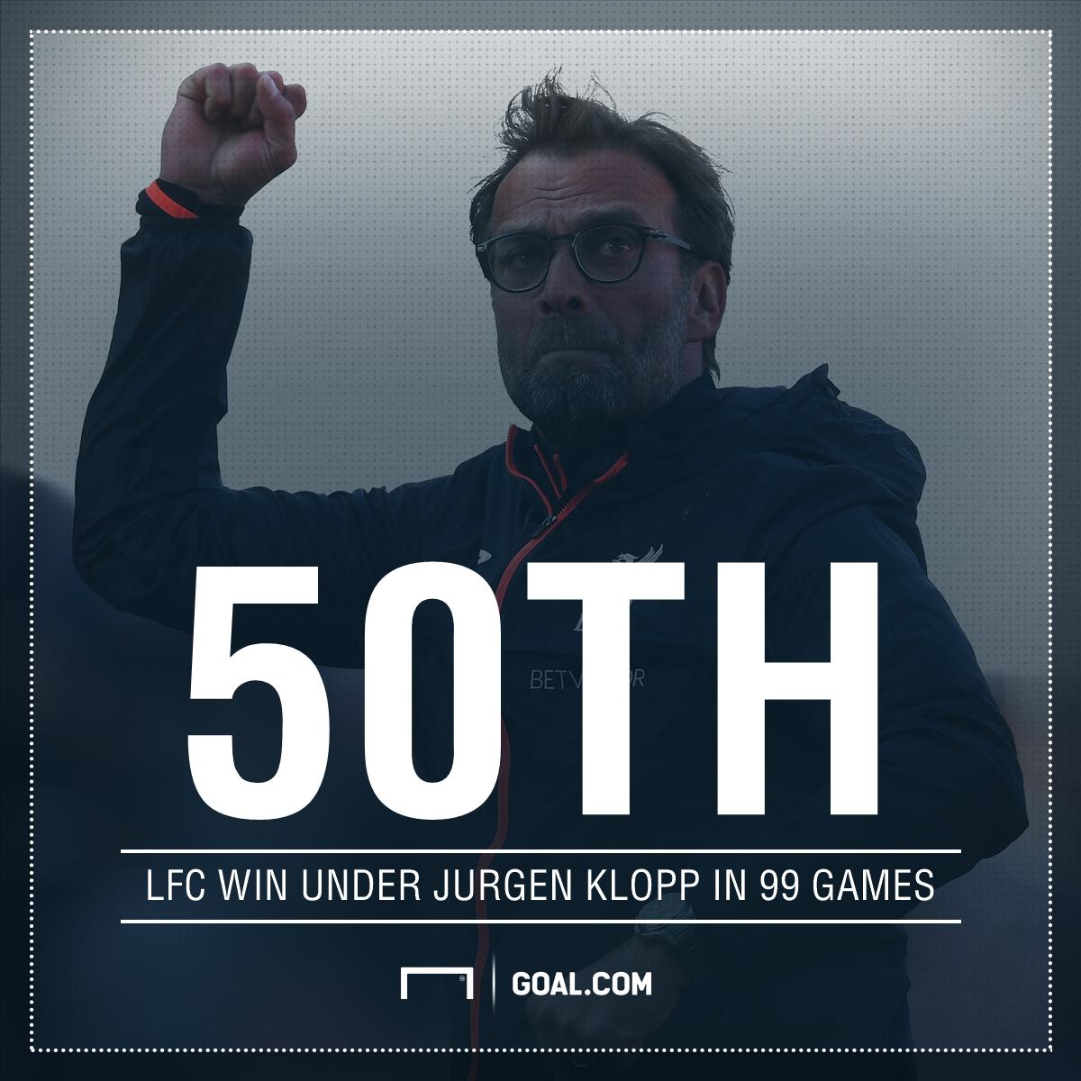 GFX 50th win LFC Klopp