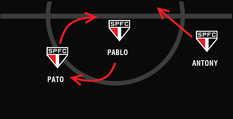 GFX Antony Pato Pablo