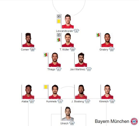 Bayern Starting vs Werder Bremen