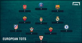 European Team of the Season PS