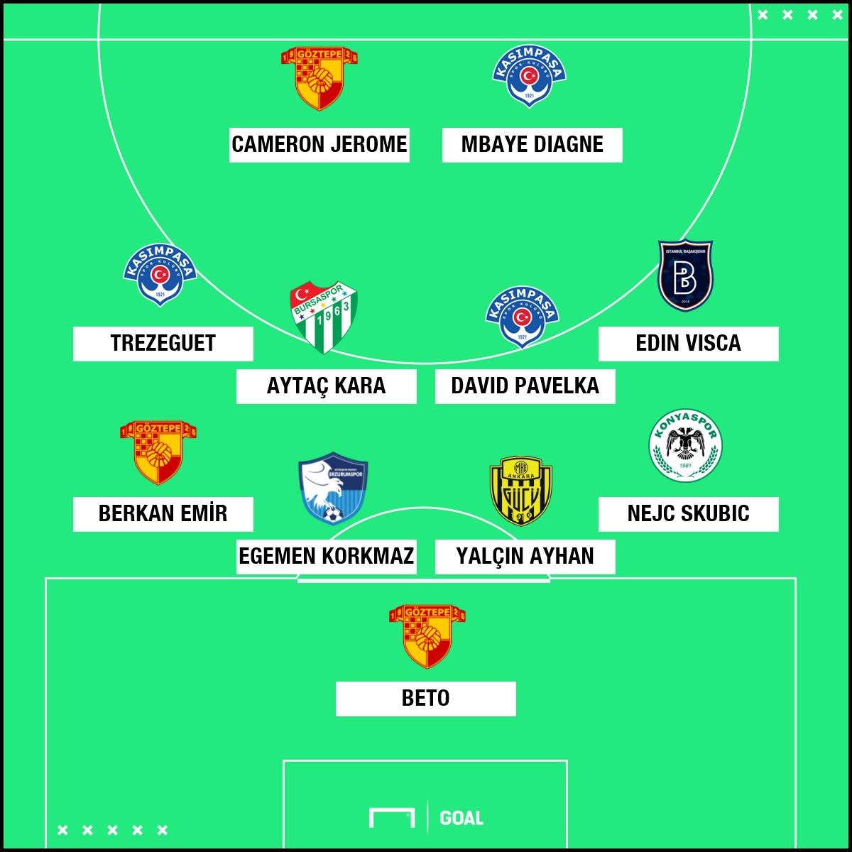 Süper Lig'de 9. haftanın en iyi 11'i