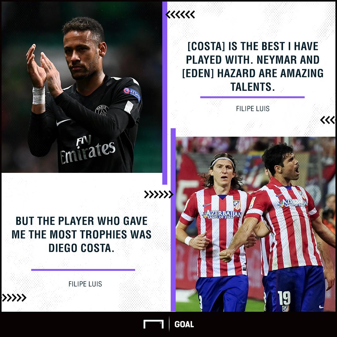 Diego Costa Filipe Luis the best