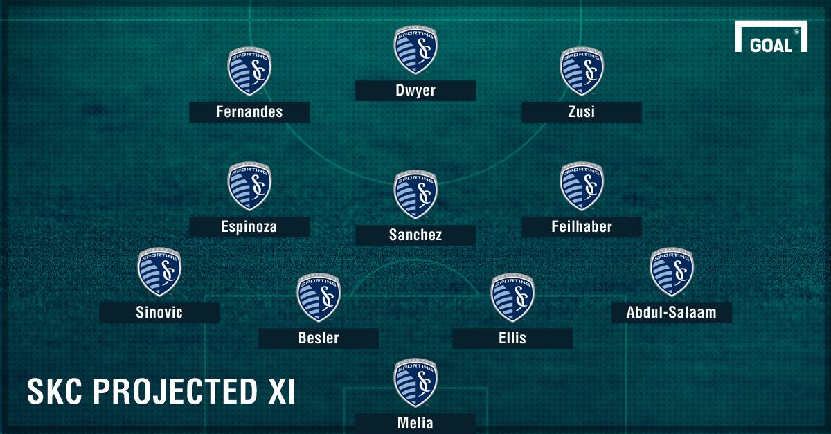 Sporting Kansas City XI GFX
