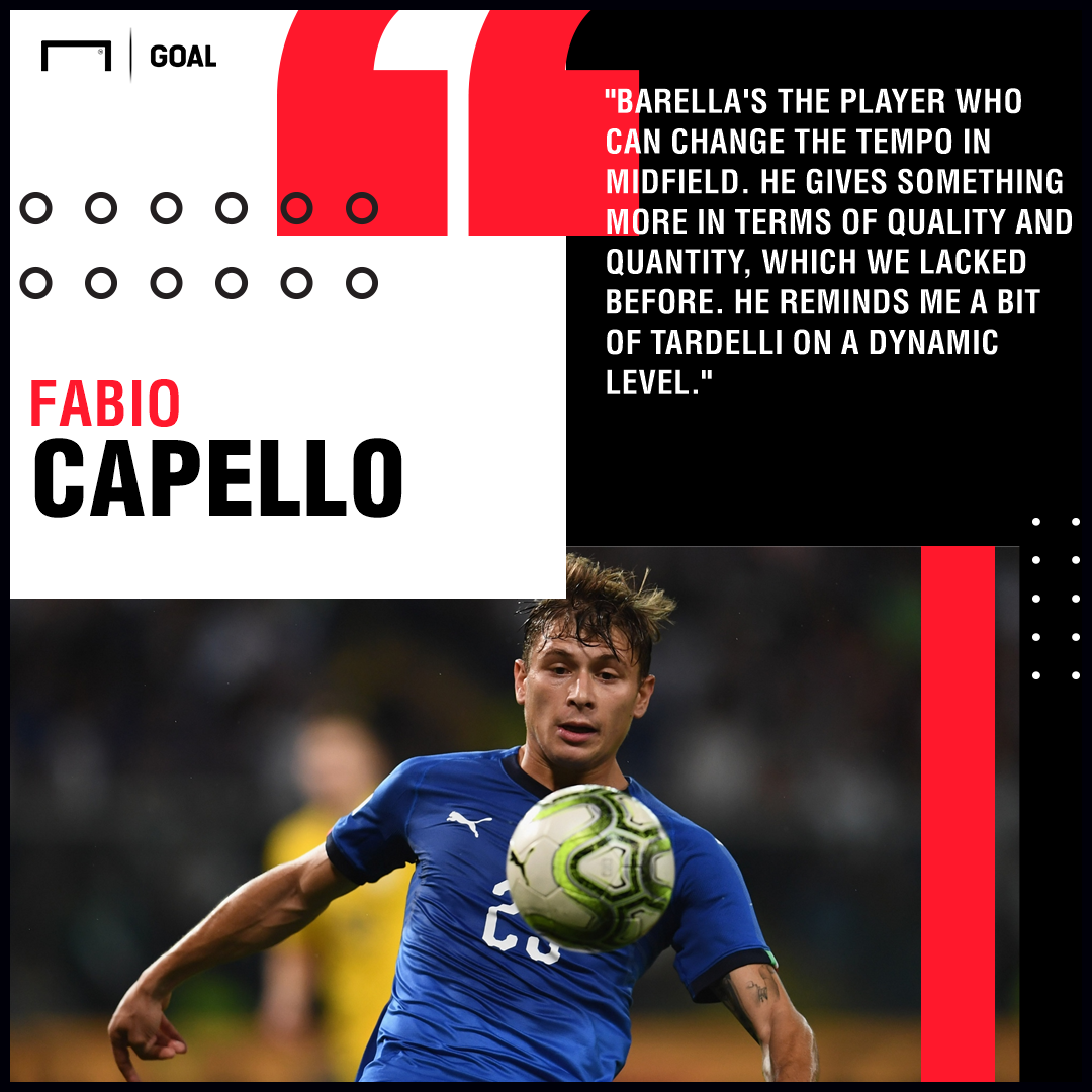 Nicolo Barella Capello Italy PS