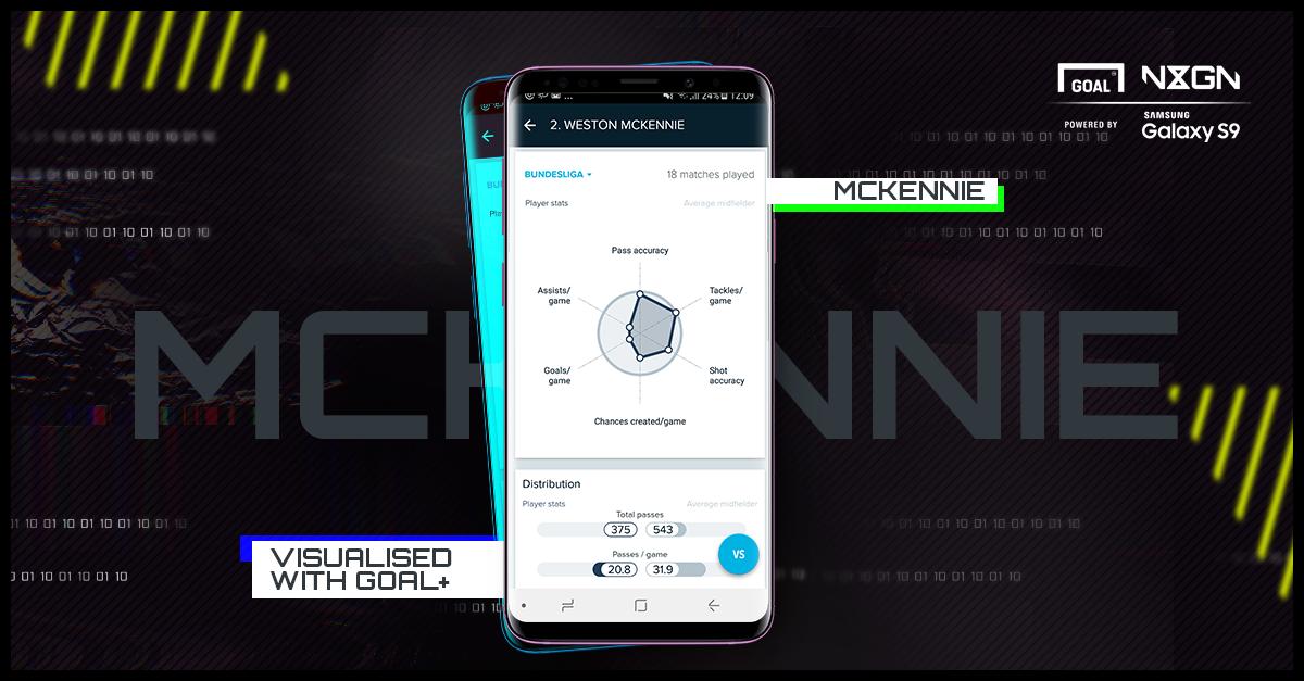 Samsung Mckennie 18042018