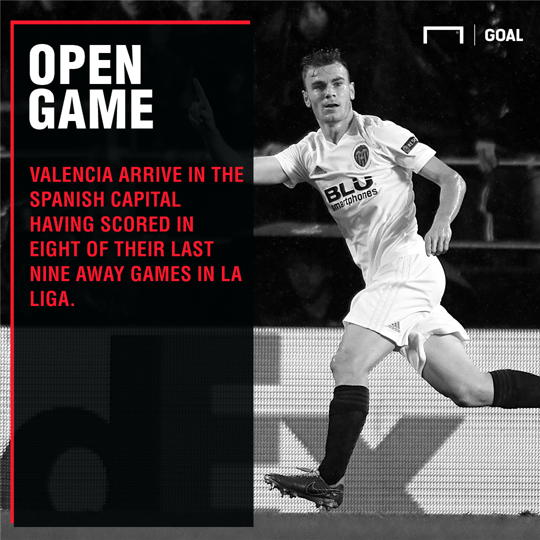 Atletico Madrid Valencia graphic