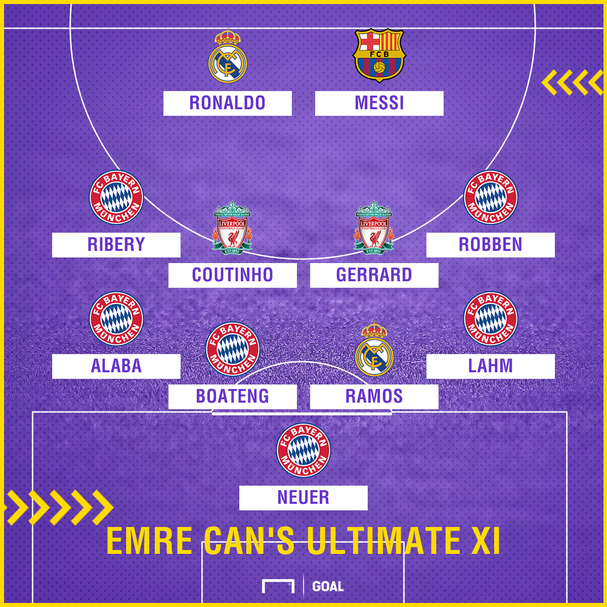 Emre Can Liverpool Ultimate XI