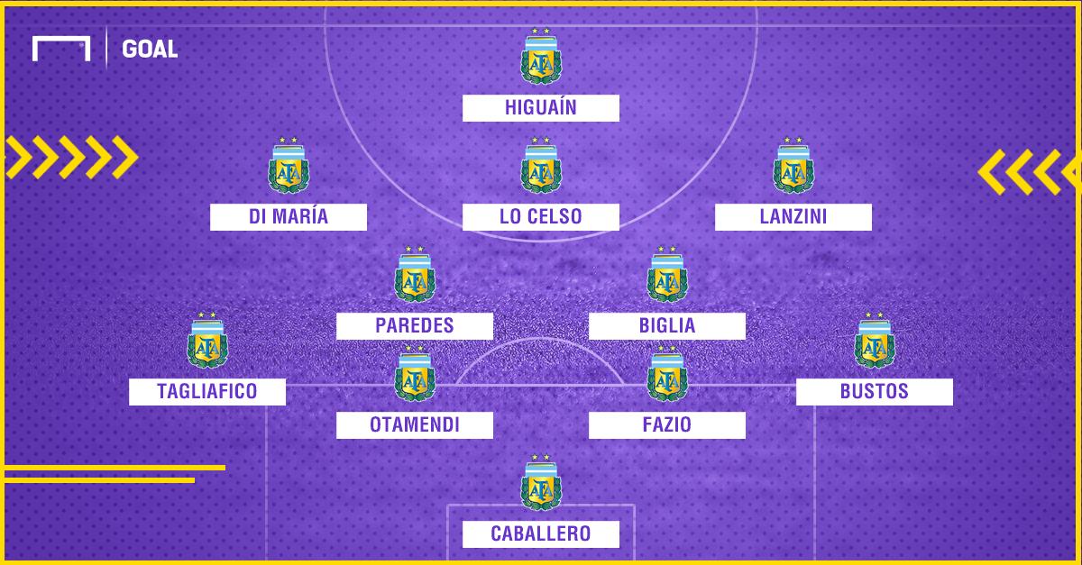 Argentina sin Messi vs Italia