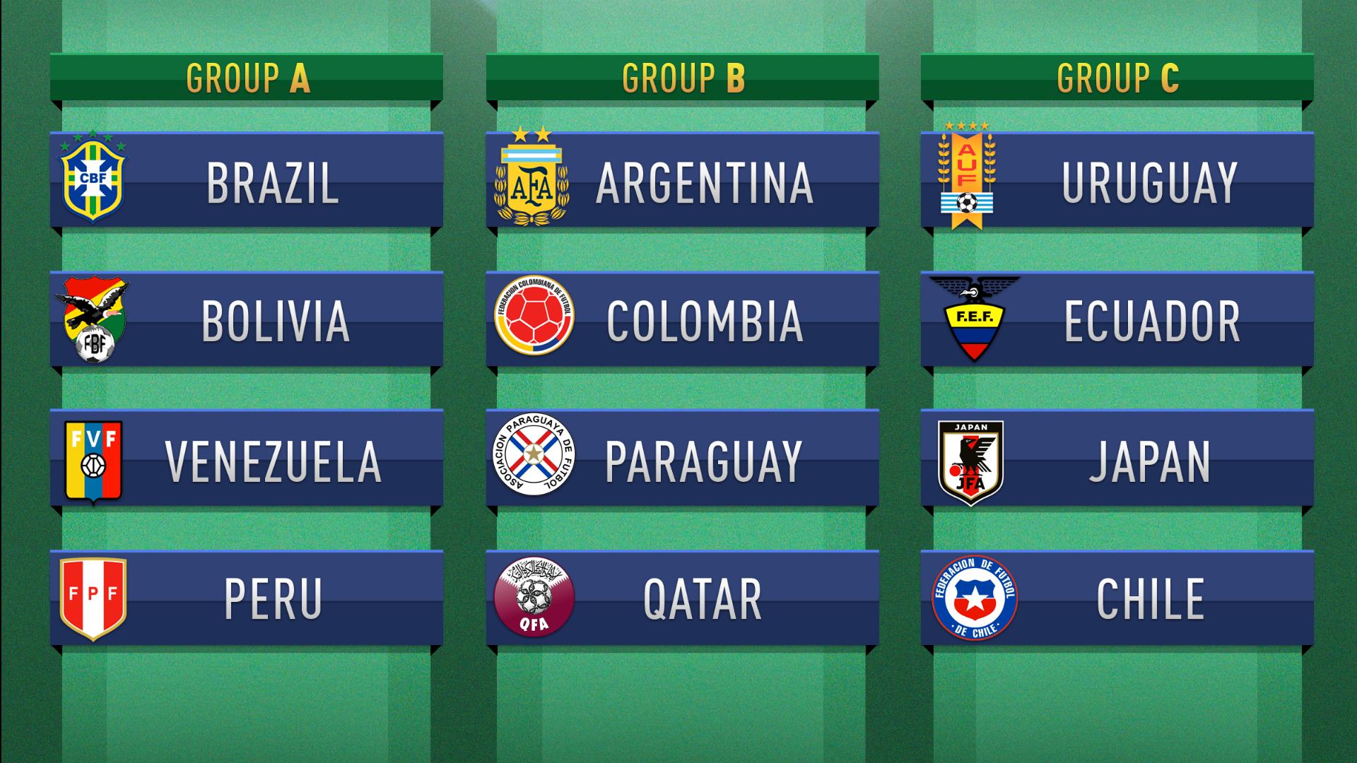 Calendario Copa.Como Descargar El Calendario De La Copa America 2019 Goal Com
