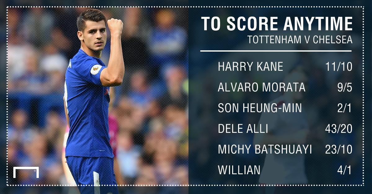 GFX Tottenham Chelsea scorer betting