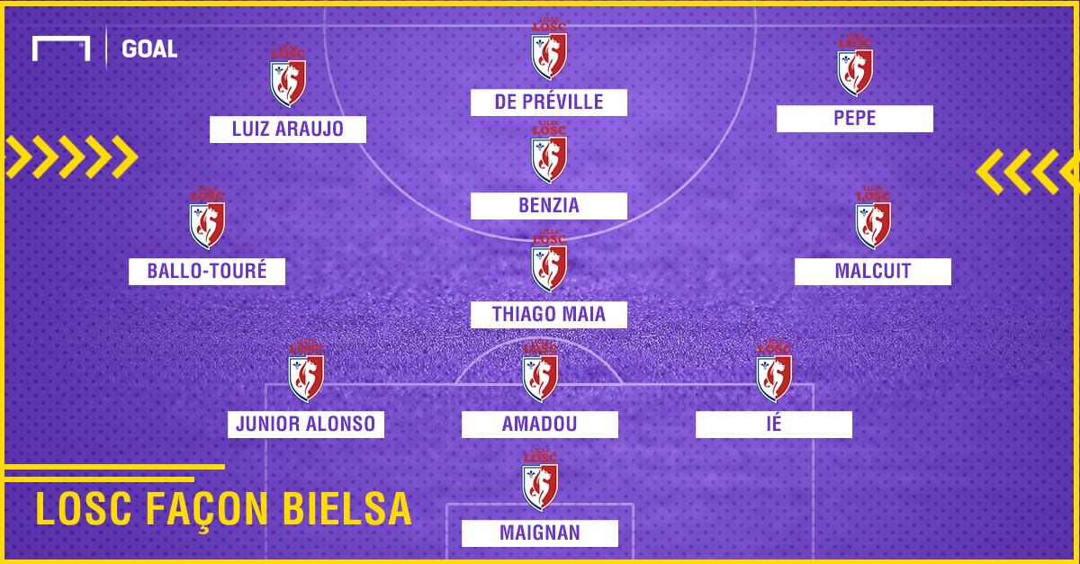 LOSC Lille Bielsa formation